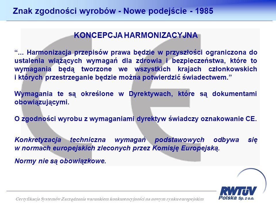 Znak zgodności wyrobów - Nowe podejście - 1985 KONCEPCJA HARMONIZACYJNA... Harmonizacja przepisów prawa będzie w przyszłości ograniczona do ustalenia