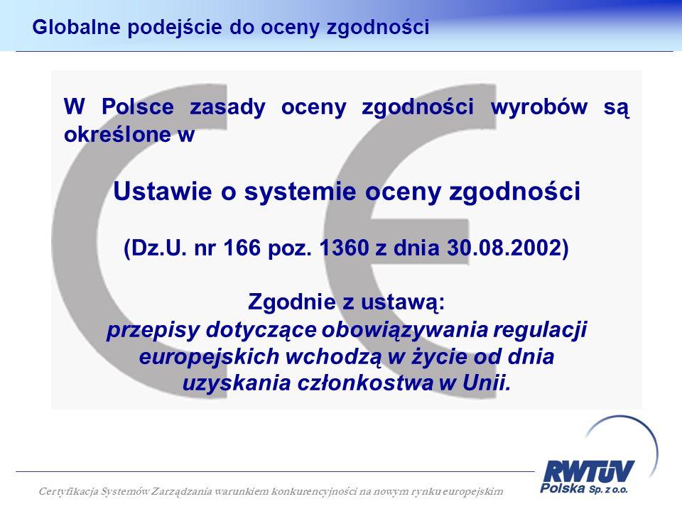 Globalne podejście do oceny zgodności W Polsce zasady oceny zgodności wyrobów są określone w Ustawie o systemie oceny zgodności (Dz.U. nr 166 poz. 136