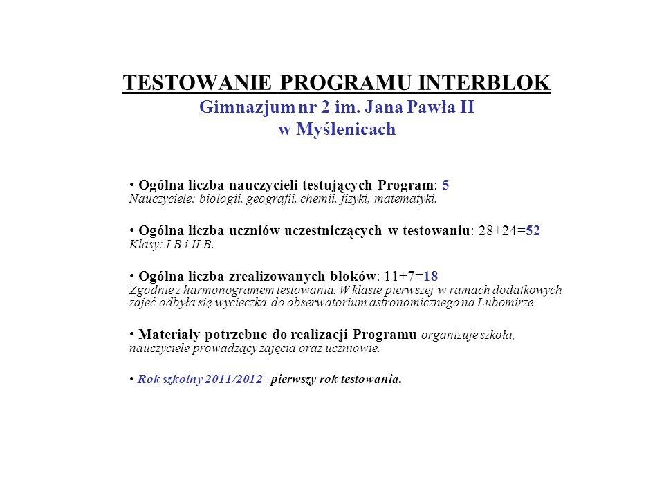 TESTOWANIE PROGRAMU INTERBLOK Gimnazjum nr 2 im.