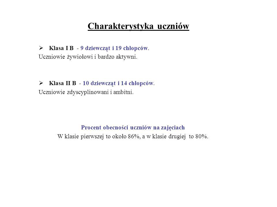 Charakterystyka uczniów Klasa I B - 9 dziewcząt i 19 chłopców.