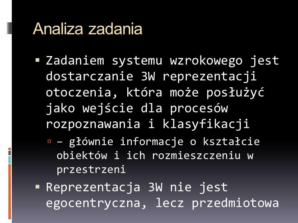 Analiza zadania Zadaniem systemu wzrokowego jest dostarczanie 3W reprezentacji otoczenia, która może posłużyć jako wejście dla procesów rozpoznawania