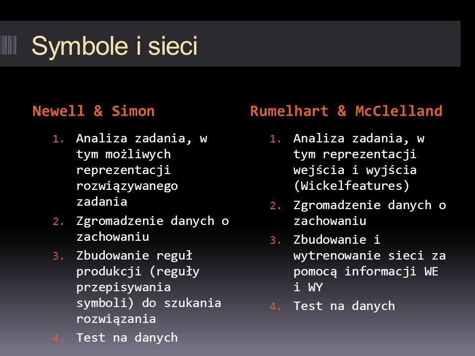 Symbole i sieci Newell & SimonRumelhart & McClelland 1. Analiza zadania, w tym możliwych reprezentacji rozwiązywanego zadania 2. Zgromadzenie danych o