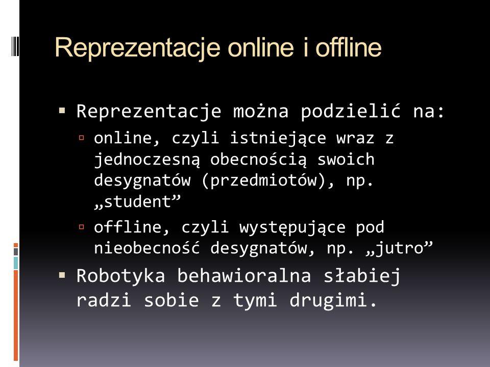 Reprezentacje online i offline Reprezentacje można podzielić na: online, czyli istniejące wraz z jednoczesną obecnością swoich desygnatów (przedmiotów
