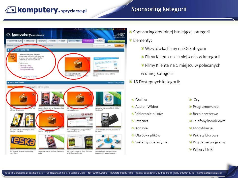 Sponsoring kategorii Sponsoring dowolnej istniejącej kategorii Elementy: Wizytówka firmy na SG kategorii Filmy Klienta na 1 miejscach w kategorii Filmy Klienta na 1 miejscu w polecanych w danej kategorii 15 Dostępnych kategorii: Grafika Audio i Wideo Pobieranie plików Internet Konsole Obróbka plików Systemy operacyjne Gry Programowanie Bezpieczeństwo Telefony komórkowe Modyfikacje Pakiety biurowe Przydatne programy Psikusy i triki