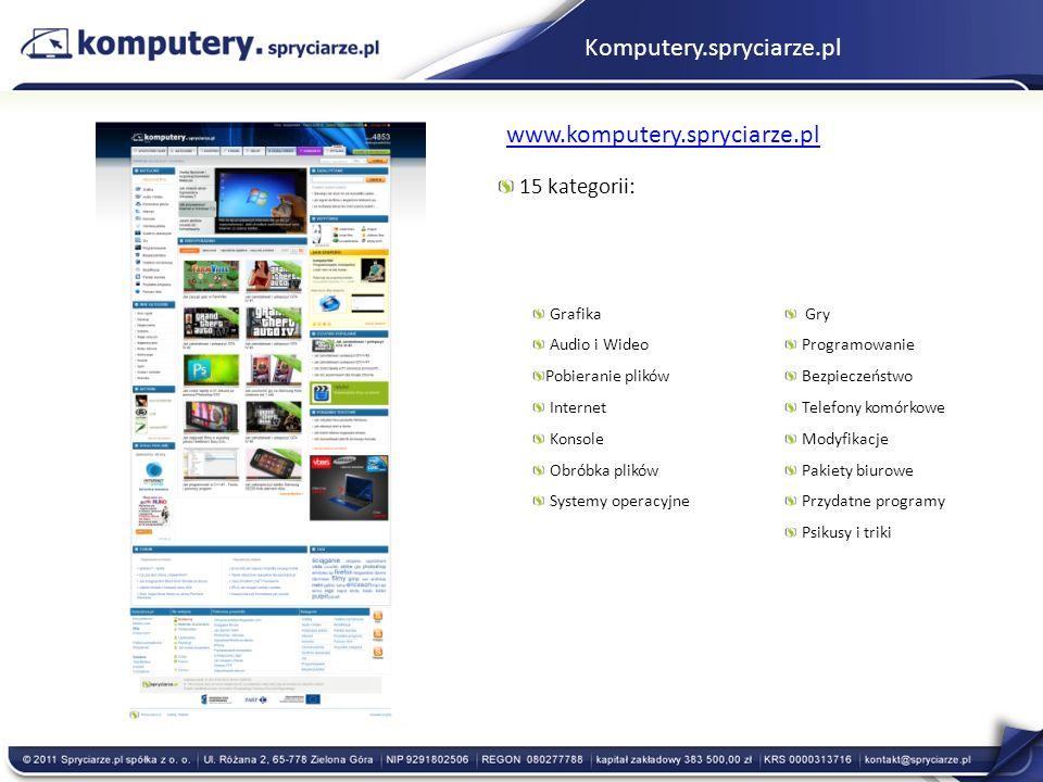 Komputery.spryciarze.pl 15 kategorii: Grafika Audio i Wideo Pobieranie plików Internet Konsole Obróbka plików Systemy operacyjne Gry Programowanie Bez