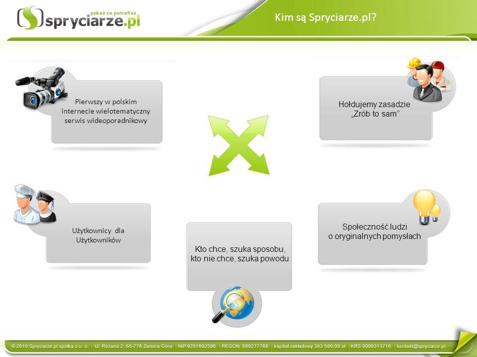 Kim są Spryciarze.pl? Użytkownicy dla Użytkowników Pierwszy w polskim internecie wielotematyczny serwis wideoporadnikowy Kto chce, szuka sposobu, kto