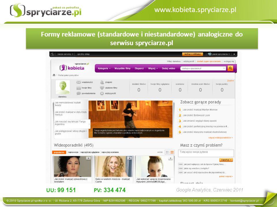 www.kobieta.spryciarze.pl Formy reklamowe (standardowe i niestandardowe) analogiczne do serwisu spryciarze.pl UU: 99 151 PV: 334 474 Google Analytics,