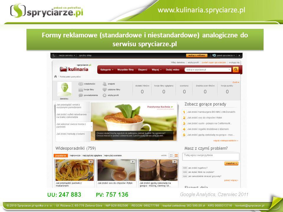 www.kulinaria.spryciarze.pl Formy reklamowe (standardowe i niestandardowe) analogiczne do serwisu spryciarze.pl UU: 247 883 PV: 757 136 Google Analyti