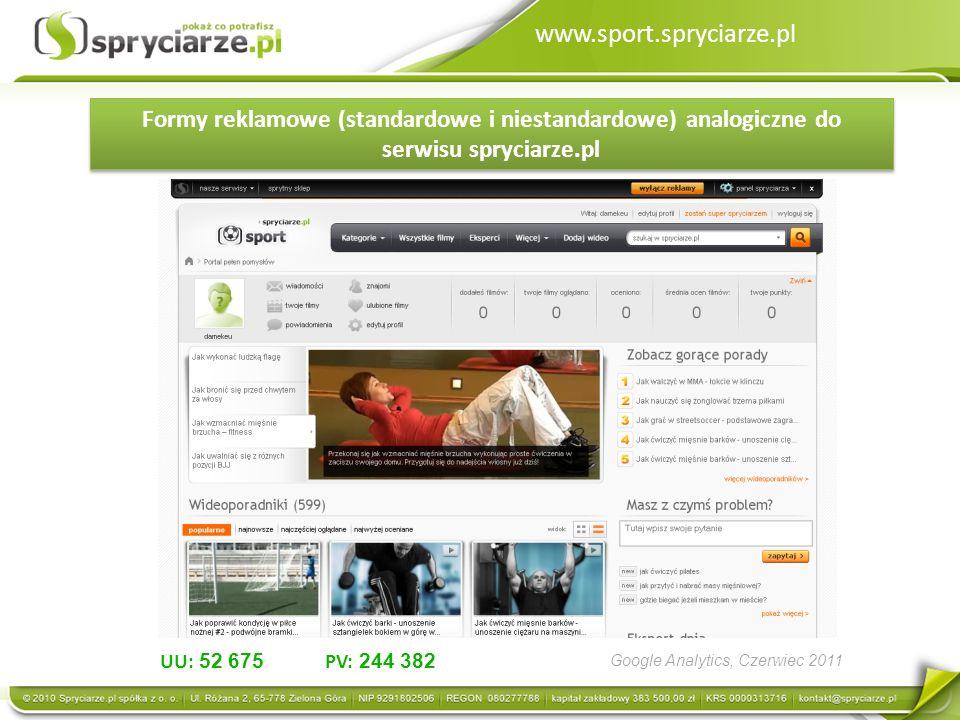 www.sport.spryciarze.pl Formy reklamowe (standardowe i niestandardowe) analogiczne do serwisu spryciarze.pl UU: 52 675 PV: 244 382 Google Analytics, C