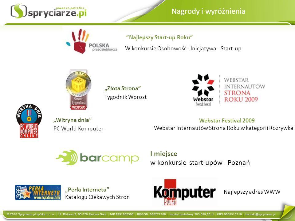 e-mail. reklama@spryciarze.pl Zapraszamy do współpracy