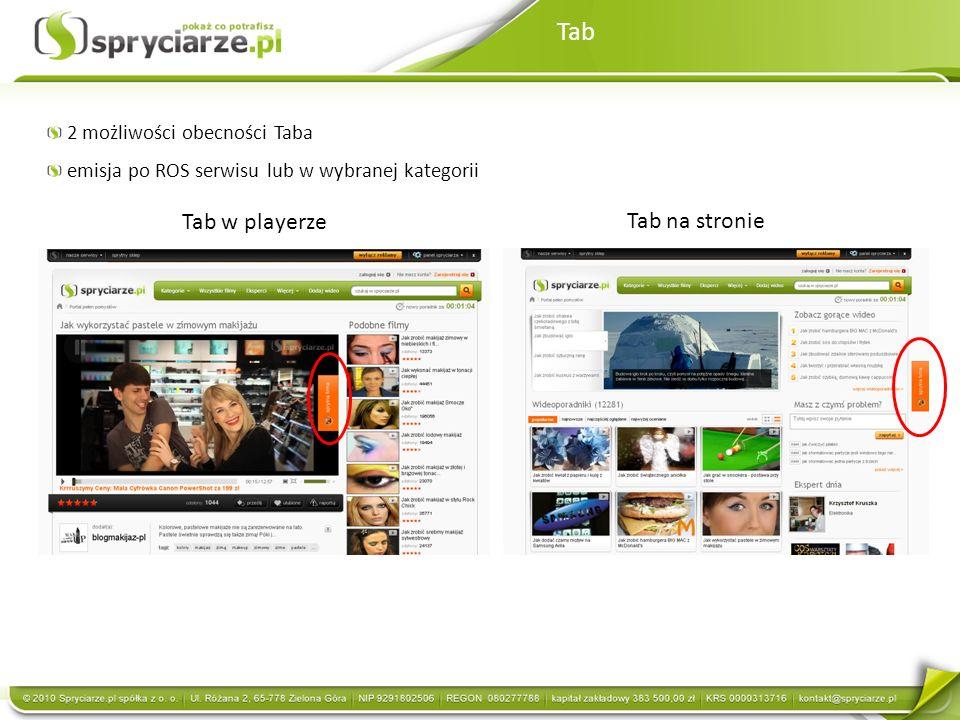Tab 2 możliwości obecności Taba emisja po ROS serwisu lub w wybranej kategorii Tab w playerze Tab na stronie