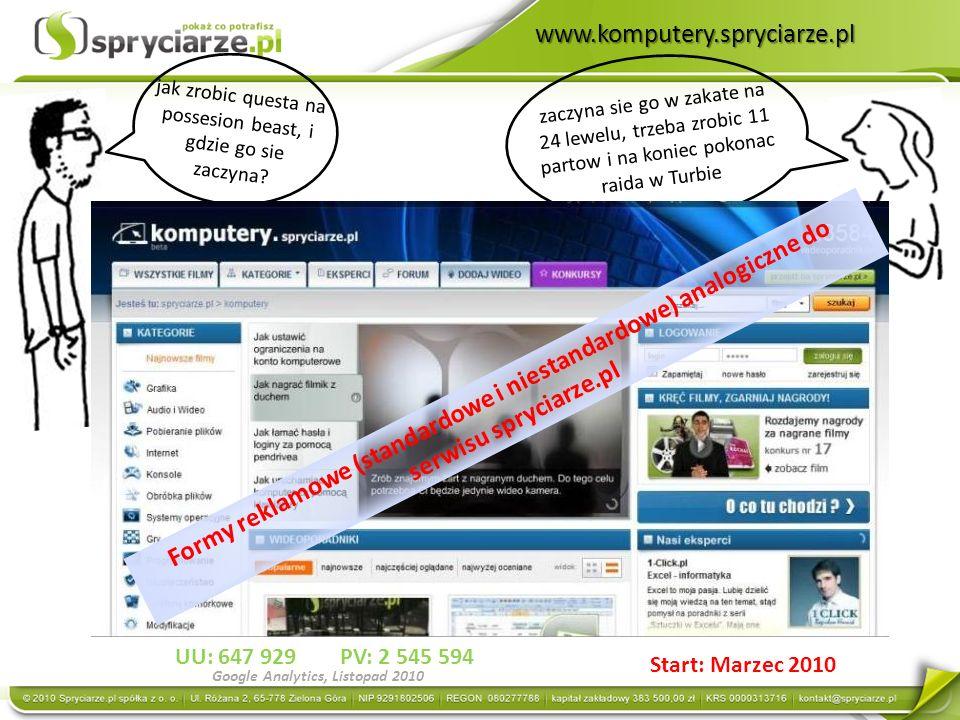www.komputery.spryciarze.pl zaczyna sie go w zakate na 24 lewelu, trzeba zrobic 11 partow i na koniec pokonac raida w Turbie jak zrobic questa na possesion beast, i gdzie go sie zaczyna.