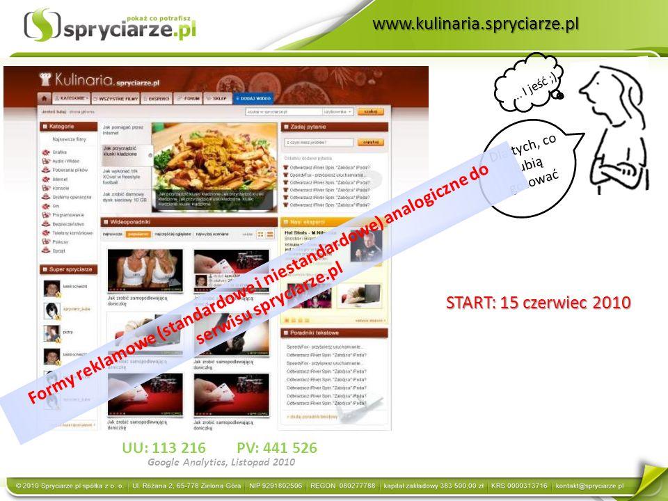 www.kulinaria.spryciarze.pl Dla tych, co lubią gotować START: 15 czerwiec 2010...