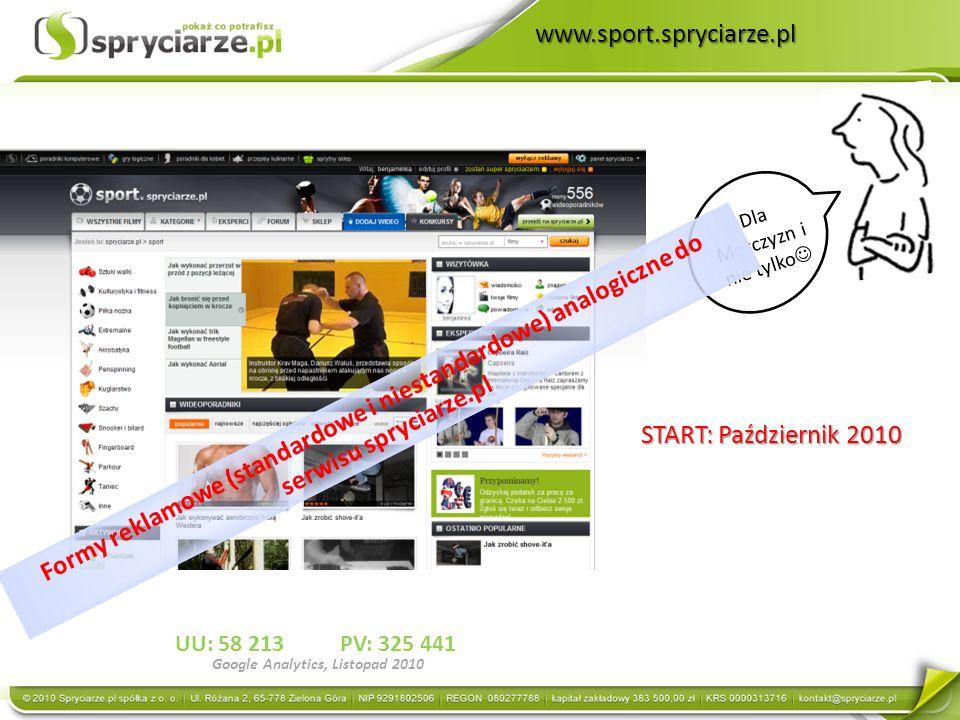 www.sport.spryciarze.pl Dla Mężczyzn i nie tylko START: Październik 2010 UU: 58 213PV: 325 441 Google Analytics, Listopad 2010 Formy reklamowe (standardowe i niestandardowe) analogiczne do serwisu spryciarze.pl