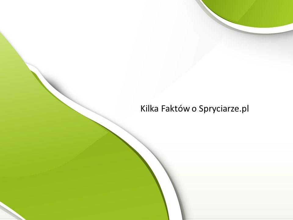Kilka Faktów o Spryciarze.pl