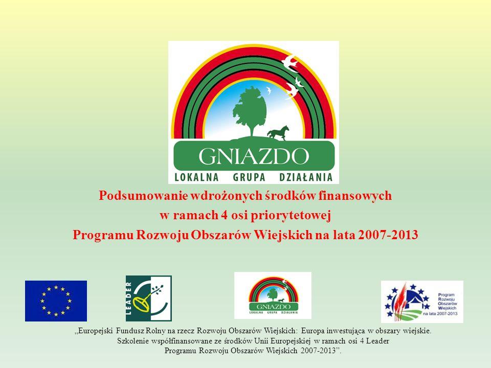 Podsumowanie wdrożonych środków finansowych w ramach 4 osi priorytetowej Programu Rozwoju Obszarów Wiejskich na lata 2007-2013 Europejski Fundusz Roln