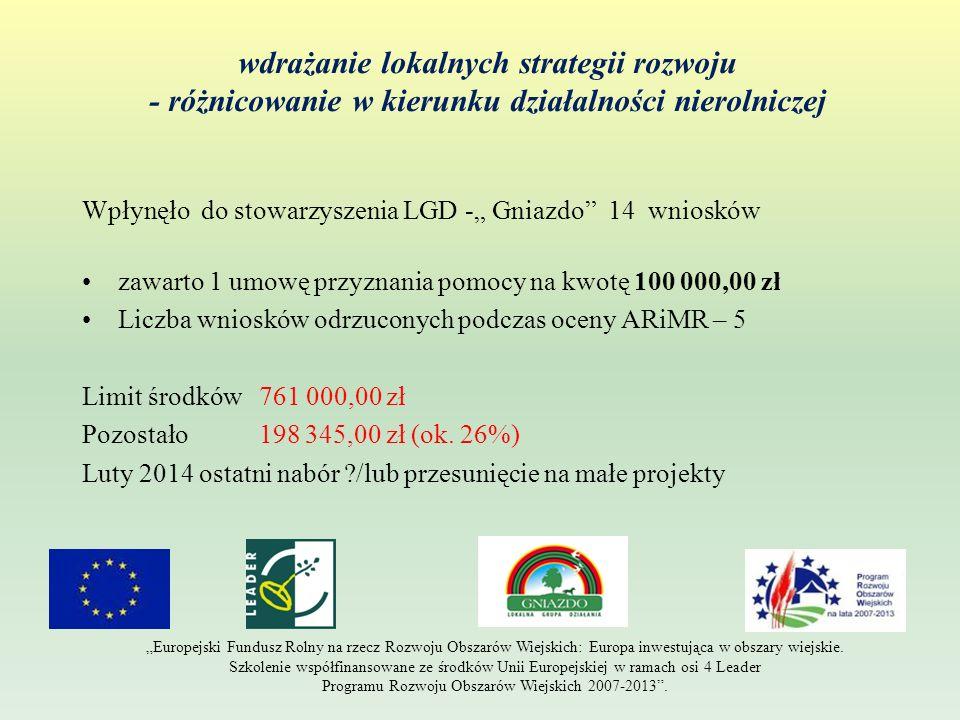 wdrażanie lokalnych strategii rozwoju - różnicowanie w kierunku działalności nierolniczej Wpłynęło do stowarzyszenia LGD - Gniazdo 14 wniosków zawarto