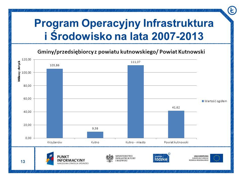 13 Program Operacyjny Infrastruktura i Środowisko na lata 2007-2013