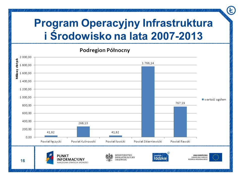 16 Program Operacyjny Infrastruktura i Środowisko na lata 2007-2013