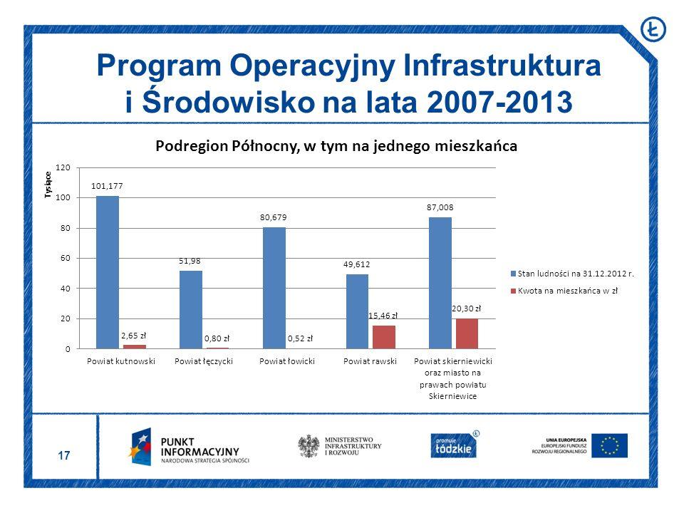 17 Program Operacyjny Infrastruktura i Środowisko na lata 2007-2013
