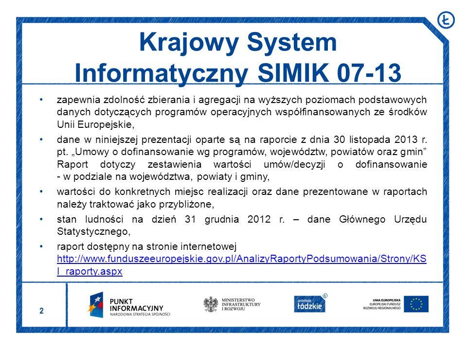 2 zapewnia zdolność zbierania i agregacji na wyższych poziomach podstawowych danych dotyczących programów operacyjnych współfinansowanych ze środków Unii Europejskie, dane w niniejszej prezentacji oparte są na raporcie z dnia 30 listopada 2013 r.