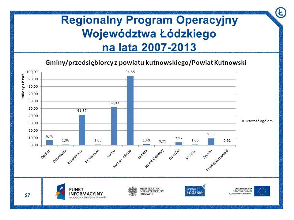 27 Regionalny Program Operacyjny Województwa Łódzkiego na lata 2007-2013