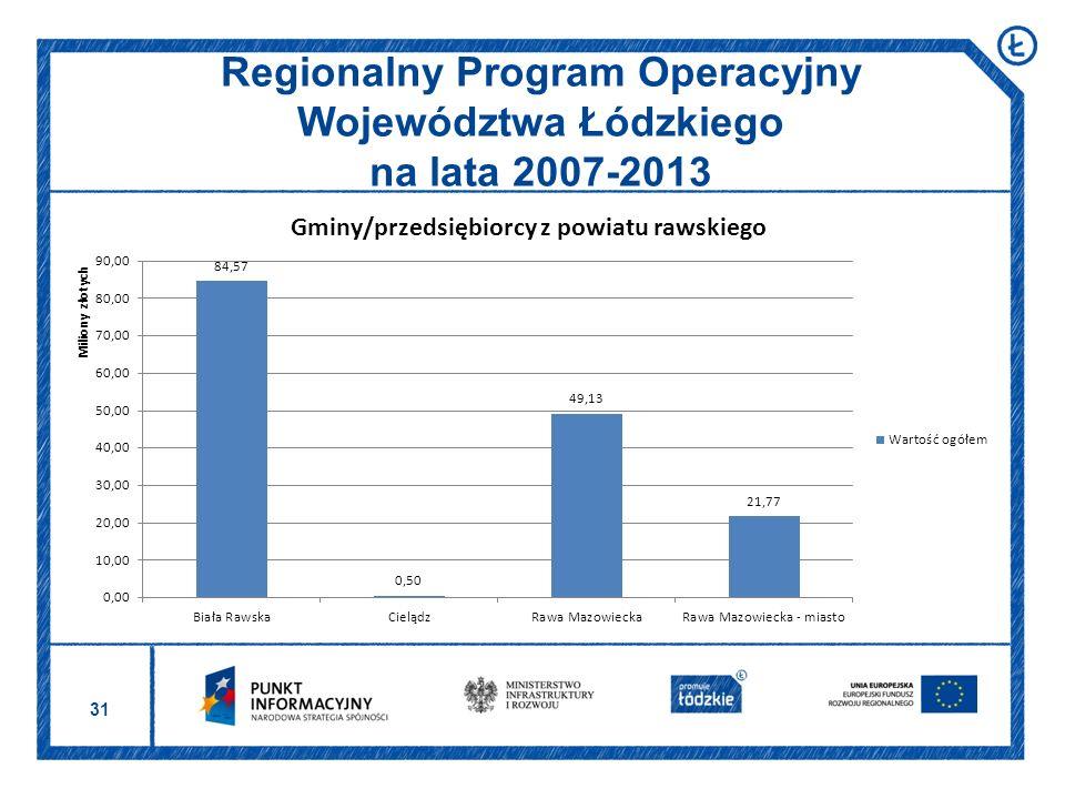 31 Regionalny Program Operacyjny Województwa Łódzkiego na lata 2007-2013