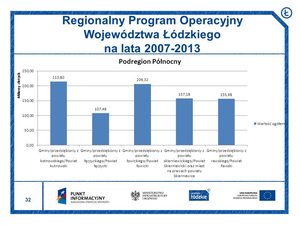 32 Regionalny Program Operacyjny Województwa Łódzkiego na lata 2007-2013