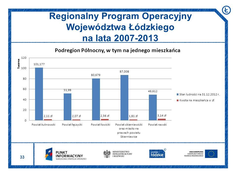 33 Regionalny Program Operacyjny Województwa Łódzkiego na lata 2007-2013