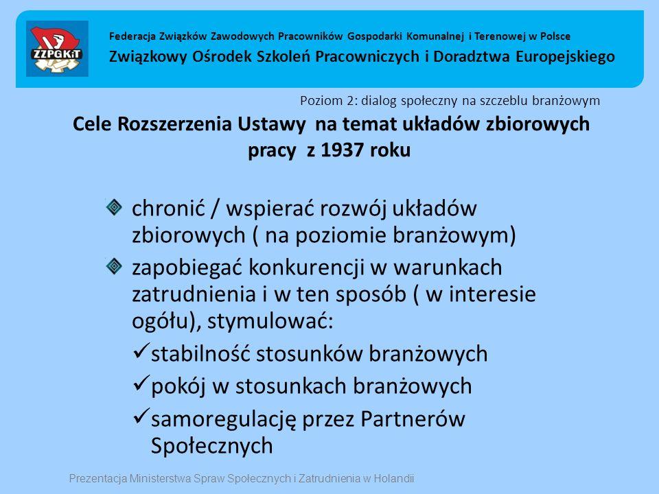 Poziom 2: dialog społeczny na szczeblu branżowym Cele Rozszerzenia Ustawy na temat układów zbiorowych pracy z 1937 roku chronić / wspierać rozwój układów zbiorowych ( na poziomie branżowym) zapobiegać konkurencji w warunkach zatrudnienia i w ten sposób ( w interesie ogółu), stymulować: stabilność stosunków branżowych pokój w stosunkach branżowych samoregulację przez Partnerów Społecznych Federacja Związków Zawodowych Pracowników Gospodarki Komunalnej i Terenowej w Polsce Związkowy Ośrodek Szkoleń Pracowniczych i Doradztwa Europejskiego Prezentacja Ministerstwa Spraw Społecznych i Zatrudnienia w Holandii