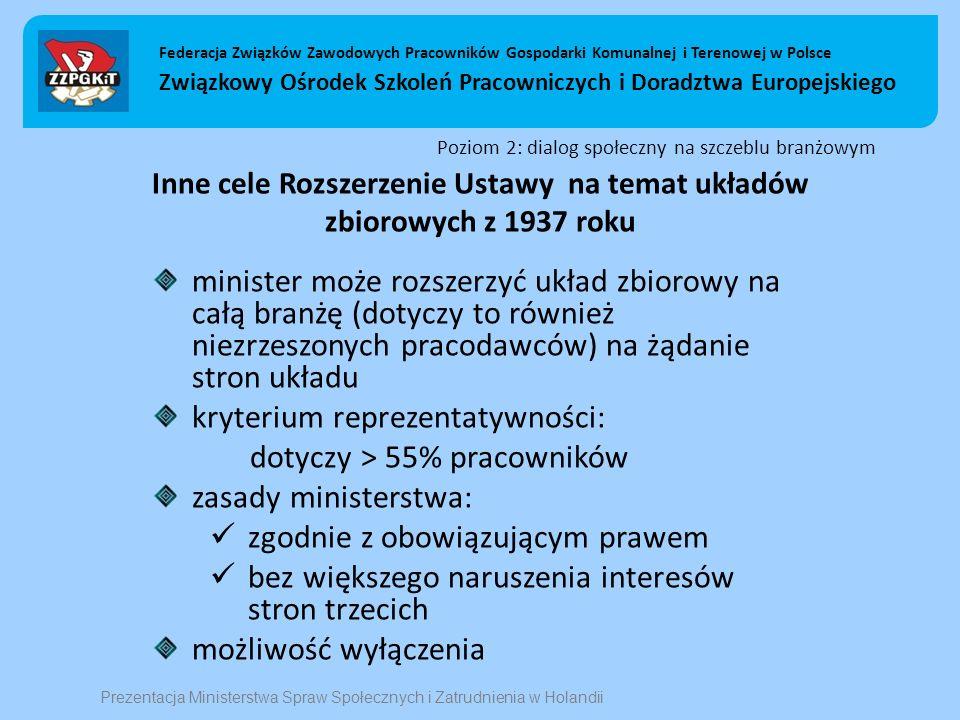 Poziom 2: dialog społeczny na szczeblu branżowym Inne cele Rozszerzenie Ustawy na temat układów zbiorowych z 1937 roku minister może rozszerzyć układ zbiorowy na całą branżę (dotyczy to również niezrzeszonych pracodawców) na żądanie stron układu kryterium reprezentatywności: dotyczy > 55% pracowników zasady ministerstwa: zgodnie z obowiązującym prawem bez większego naruszenia interesów stron trzecich możliwość wyłączenia Federacja Związków Zawodowych Pracowników Gospodarki Komunalnej i Terenowej w Polsce Związkowy Ośrodek Szkoleń Pracowniczych i Doradztwa Europejskiego Prezentacja Ministerstwa Spraw Społecznych i Zatrudnienia w Holandii