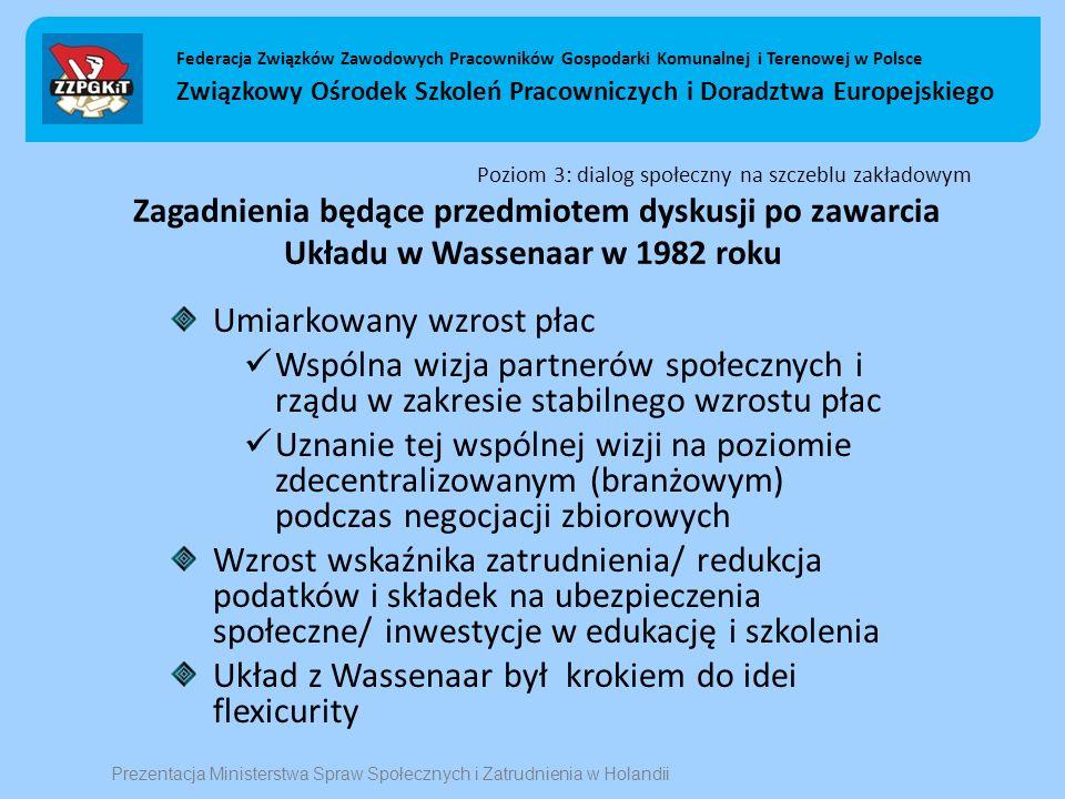 Poziom 3: dialog społeczny na szczeblu zakładowym Zagadnienia będące przedmiotem dyskusji po zawarcia Układu w Wassenaar w 1982 roku Umiarkowany wzrost płac Wspólna wizja partnerów społecznych i rządu w zakresie stabilnego wzrostu płac Uznanie tej wspólnej wizji na poziomie zdecentralizowanym (branżowym) podczas negocjacji zbiorowych Wzrost wskaźnika zatrudnienia/ redukcja podatków i składek na ubezpieczenia społeczne/ inwestycje w edukację i szkolenia Układ z Wassenaar był krokiem do idei flexicurity Federacja Związków Zawodowych Pracowników Gospodarki Komunalnej i Terenowej w Polsce Związkowy Ośrodek Szkoleń Pracowniczych i Doradztwa Europejskiego Prezentacja Ministerstwa Spraw Społecznych i Zatrudnienia w Holandii