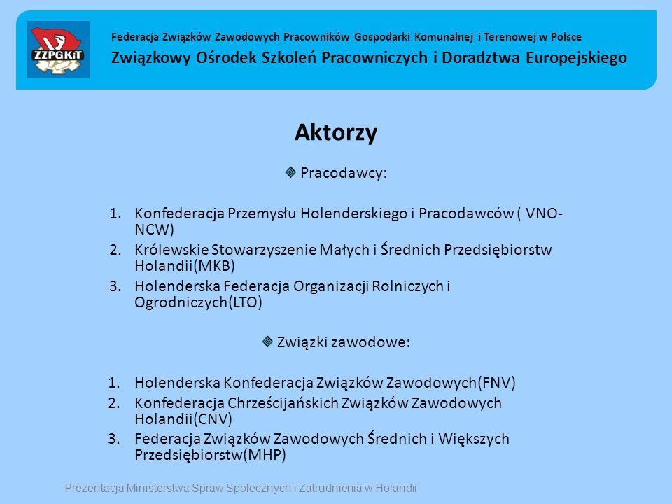 Aktorzy Pracodawcy: 1.Konfederacja Przemysłu Holenderskiego i Pracodawców ( VNO- NCW) 2.Królewskie Stowarzyszenie Małych i Średnich Przedsiębiorstw Holandii(MKB) 3.Holenderska Federacja Organizacji Rolniczych i Ogrodniczych(LTO) Związki zawodowe: 1.Holenderska Konfederacja Związków Zawodowych(FNV) 2.Konfederacja Chrześcijańskich Związków Zawodowych Holandii(CNV) 3.Federacja Związków Zawodowych Średnich i Większych Przedsiębiorstw(MHP) Federacja Związków Zawodowych Pracowników Gospodarki Komunalnej i Terenowej w Polsce Związkowy Ośrodek Szkoleń Pracowniczych i Doradztwa Europejskiego Prezentacja Ministerstwa Spraw Społecznych i Zatrudnienia w Holandii