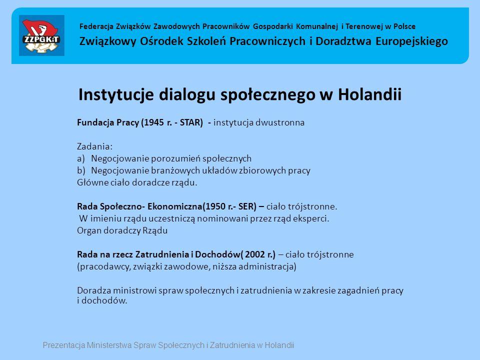 Instytucje dialogu społecznego w Holandii Fundacja Pracy (1945 r.