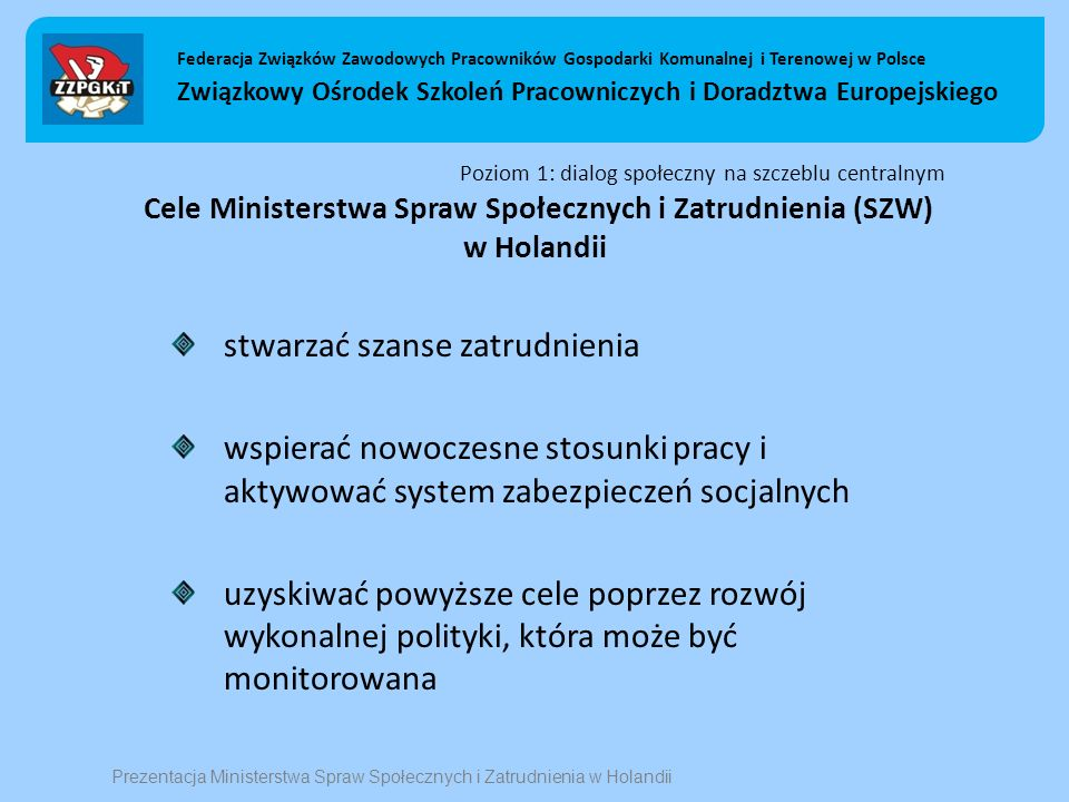 Poziom 1: dialog społeczny na szczeblu centralnym Cele Ministerstwa Spraw Społecznych i Zatrudnienia (SZW) w Holandii stwarzać szanse zatrudnienia wspierać nowoczesne stosunki pracy i aktywować system zabezpieczeń socjalnych uzyskiwać powyższe cele poprzez rozwój wykonalnej polityki, która może być monitorowana Federacja Związków Zawodowych Pracowników Gospodarki Komunalnej i Terenowej w Polsce Związkowy Ośrodek Szkoleń Pracowniczych i Doradztwa Europejskiego Prezentacja Ministerstwa Spraw Społecznych i Zatrudnienia w Holandii
