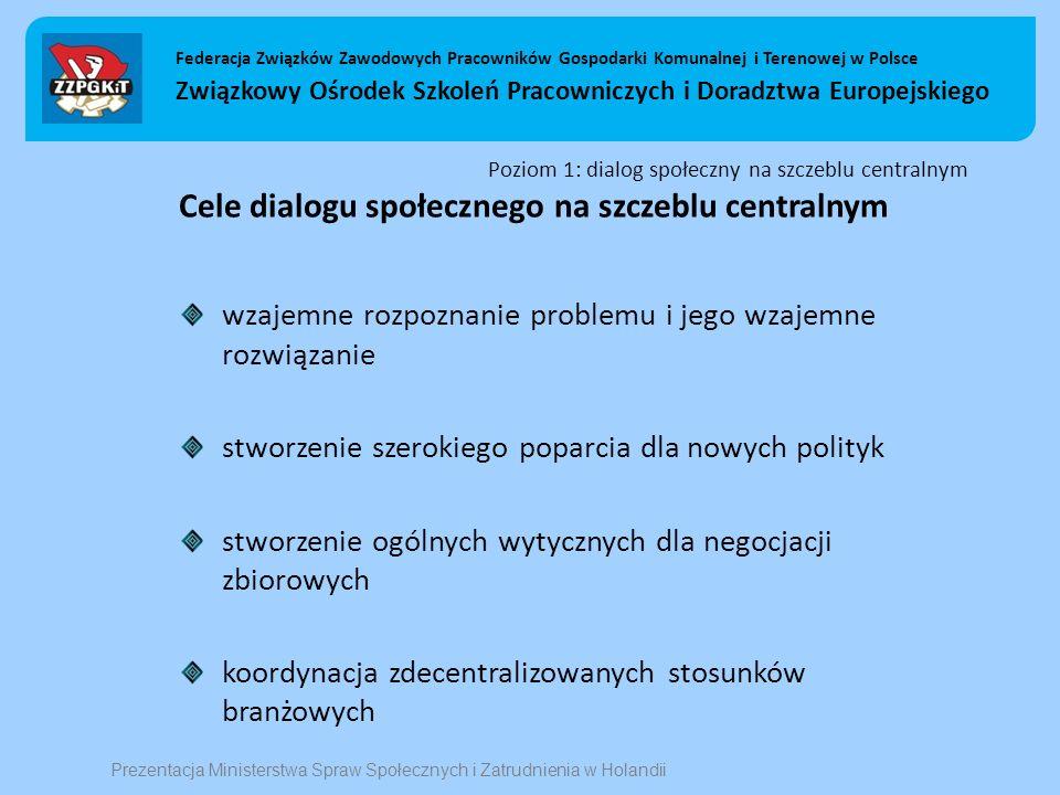 Poziom 1: dialog społeczny na szczeblu centralnym Cele dialogu społecznego na szczeblu centralnym wzajemne rozpoznanie problemu i jego wzajemne rozwiązanie stworzenie szerokiego poparcia dla nowych polityk stworzenie ogólnych wytycznych dla negocjacji zbiorowych koordynacja zdecentralizowanych stosunków branżowych Federacja Związków Zawodowych Pracowników Gospodarki Komunalnej i Terenowej w Polsce Związkowy Ośrodek Szkoleń Pracowniczych i Doradztwa Europejskiego Prezentacja Ministerstwa Spraw Społecznych i Zatrudnienia w Holandii