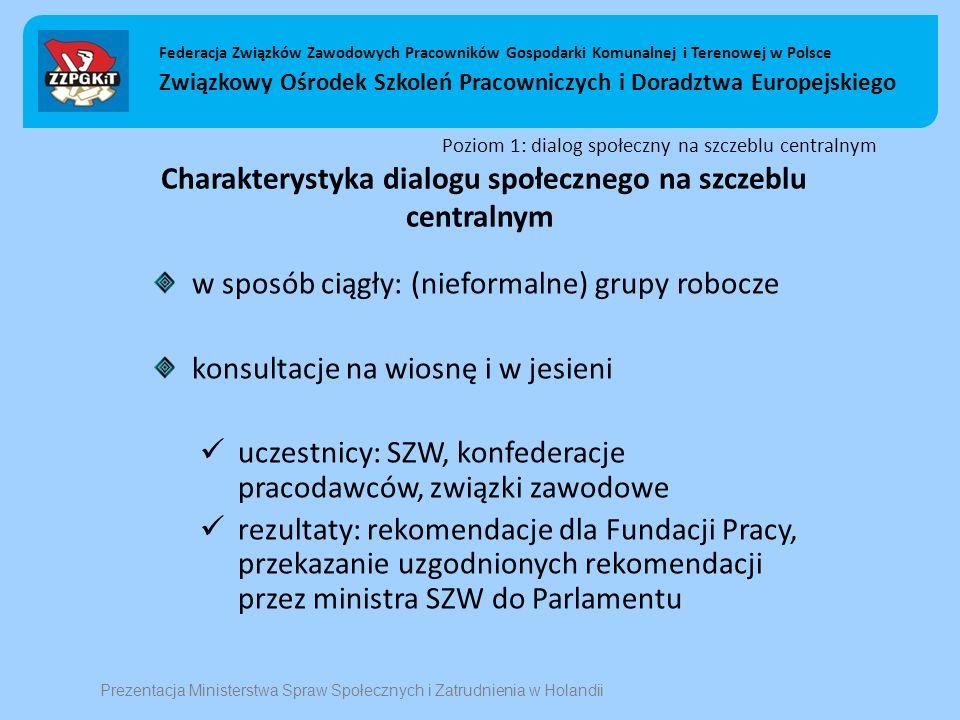 Poziom 1: dialog społeczny na szczeblu centralnym Charakterystyka dialogu społecznego na szczeblu centralnym w sposób ciągły: (nieformalne) grupy robocze konsultacje na wiosnę i w jesieni uczestnicy: SZW, konfederacje pracodawców, związki zawodowe rezultaty: rekomendacje dla Fundacji Pracy, przekazanie uzgodnionych rekomendacji przez ministra SZW do Parlamentu Federacja Związków Zawodowych Pracowników Gospodarki Komunalnej i Terenowej w Polsce Związkowy Ośrodek Szkoleń Pracowniczych i Doradztwa Europejskiego Prezentacja Ministerstwa Spraw Społecznych i Zatrudnienia w Holandii