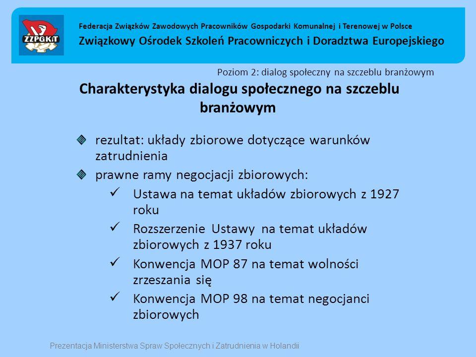 Poziom 2: dialog społeczny na szczeblu branżowym Charakterystyka dialogu społecznego na szczeblu branżowym rezultat: układy zbiorowe dotyczące warunków zatrudnienia prawne ramy negocjacji zbiorowych: Ustawa na temat układów zbiorowych z 1927 roku Rozszerzenie Ustawy na temat układów zbiorowych z 1937 roku Konwencja MOP 87 na temat wolności zrzeszania się Konwencja MOP 98 na temat negocjanci zbiorowych Federacja Związków Zawodowych Pracowników Gospodarki Komunalnej i Terenowej w Polsce Związkowy Ośrodek Szkoleń Pracowniczych i Doradztwa Europejskiego Prezentacja Ministerstwa Spraw Społecznych i Zatrudnienia w Holandii