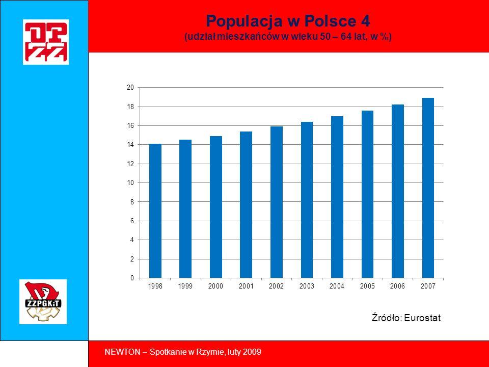 NEWTON – Spotkanie w Rzymie, luty 2009 Populacja w Polsce 5 (prognoza, w tyś.) Źródło: Eurostat