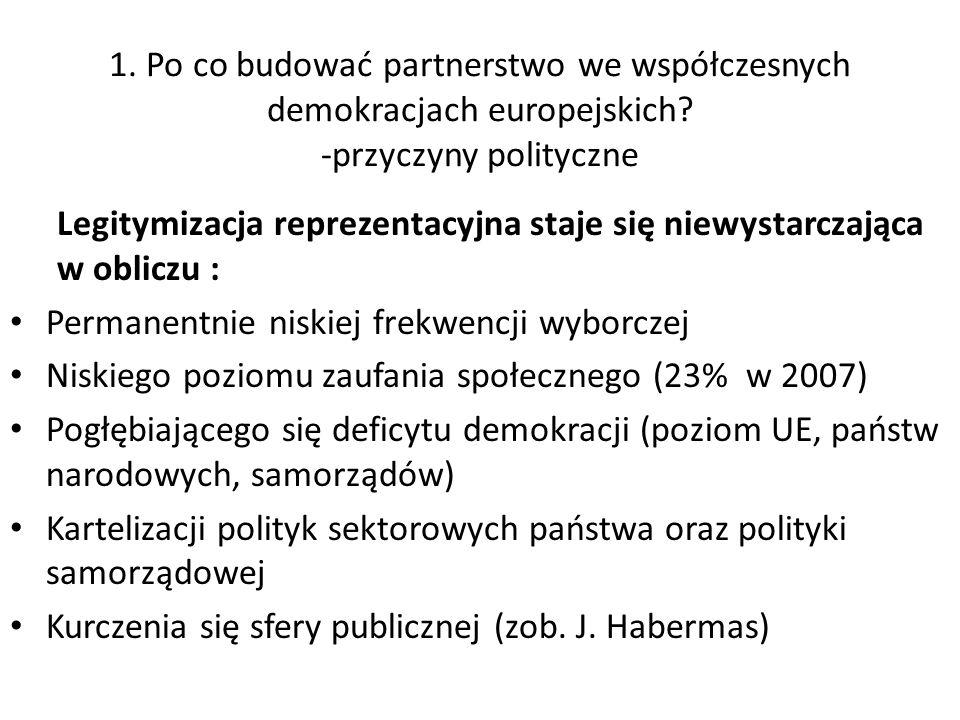 1. Po co budować partnerstwo we współczesnych demokracjach europejskich.