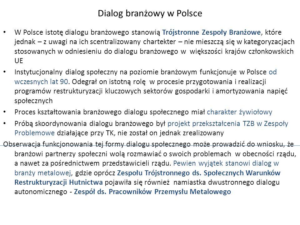 Dialog branżowy w Polsce W Polsce istotę dialogu branżowego stanowią Trójstronne Zespoły Branżowe, które jednak – z uwagi na ich scentralizowany chartekter – nie mieszczą się w kategoryzacjach stosowanych w odniesieniu do dialogu branżowego w większości krajów członkowskich UE Instytucjonalny dialog społeczny na poziomie branżowym funkcjonuje w Polsce od wczesnych lat 90.