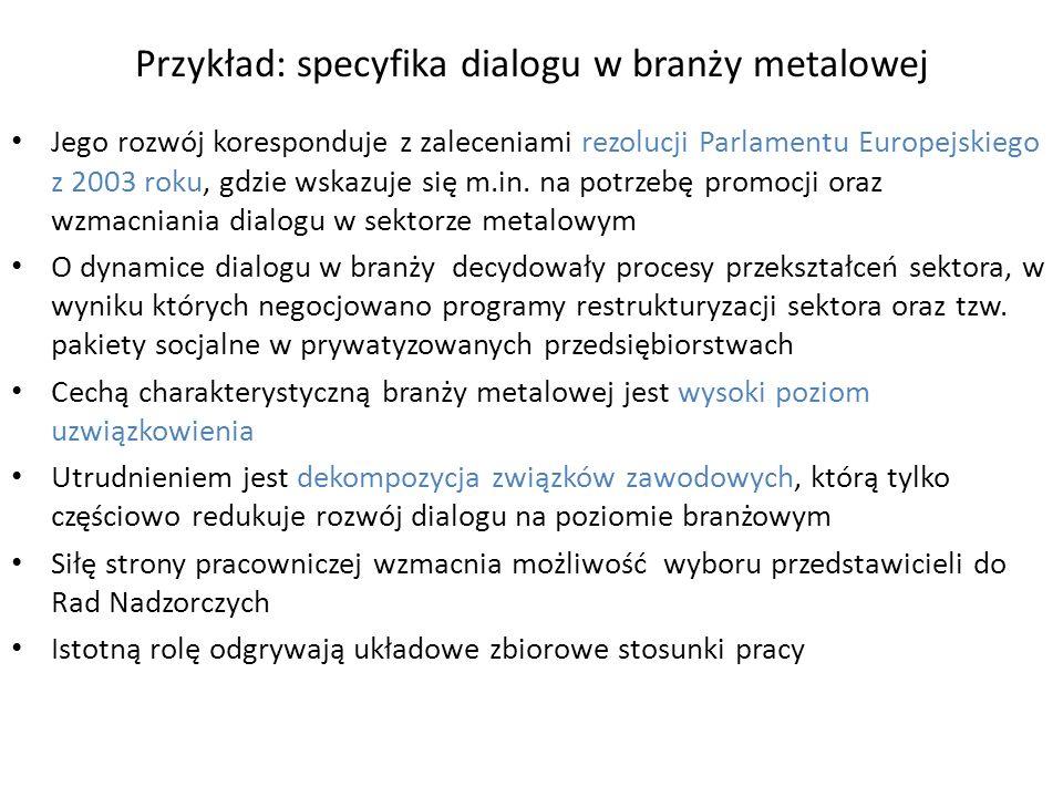 Przykład: specyfika dialogu w branży metalowej Jego rozwój koresponduje z zaleceniami rezolucji Parlamentu Europejskiego z 2003 roku, gdzie wskazuje się m.in.
