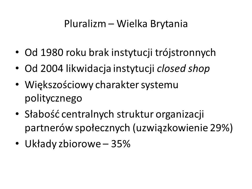 Pluralizm – Wielka Brytania Od 1980 roku brak instytucji trójstronnych Od 2004 likwidacja instytucji closed shop Większościowy charakter systemu politycznego Słabość centralnych struktur organizacji partnerów społecznych (uzwiązkowienie 29%) Układy zbiorowe – 35%