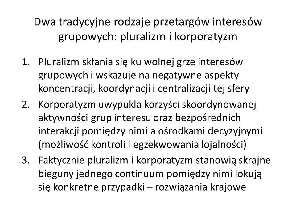 Dwa tradycyjne rodzaje przetargów interesów grupowych: pluralizm i korporatyzm 1.Pluralizm skłania się ku wolnej grze interesów grupowych i wskazuje n
