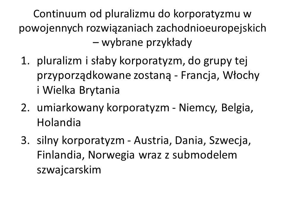 Continuum od pluralizmu do korporatyzmu w powojennych rozwiązaniach zachodnioeuropejskich – wybrane przykłady 1.pluralizm i słaby korporatyzm, do grupy tej przyporządkowane zostaną - Francja, Włochy i Wielka Brytania 2.umiarkowany korporatyzm - Niemcy, Belgia, Holandia 3.silny korporatyzm - Austria, Dania, Szwecja, Finlandia, Norwegia wraz z submodelem szwajcarskim