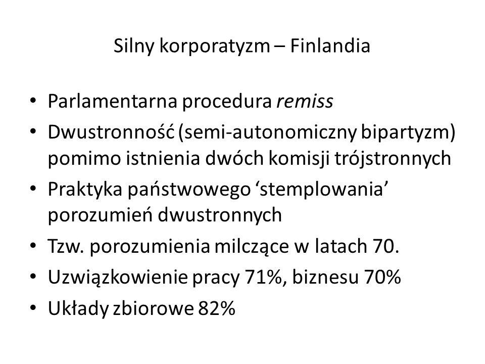 Silny korporatyzm – Finlandia Parlamentarna procedura remiss Dwustronność (semi-autonomiczny bipartyzm) pomimo istnienia dwóch komisji trójstronnych Praktyka państwowego stemplowania porozumień dwustronnych Tzw.