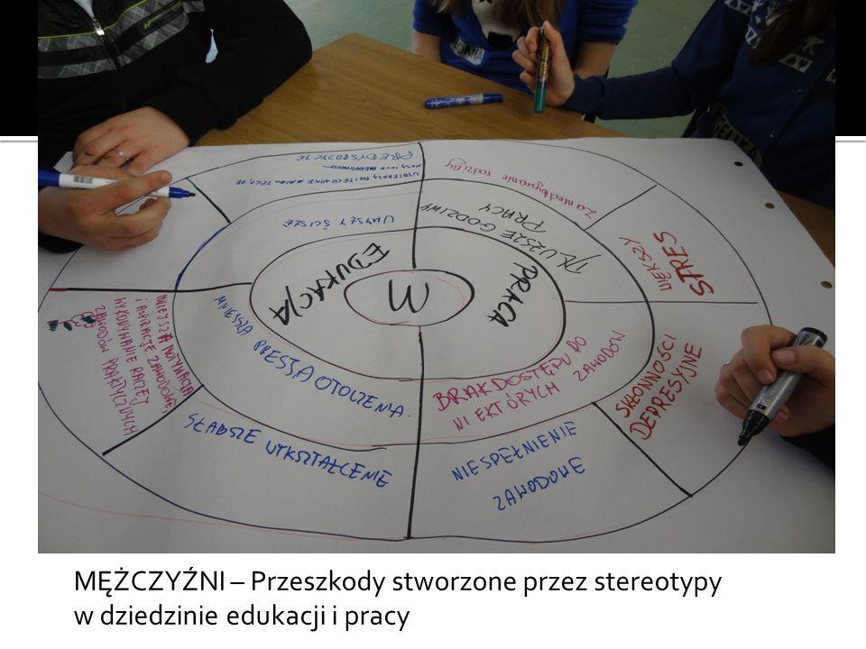 MĘŻCZYŹNI – Przeszkody stworzone przez stereotypy w dziedzinie edukacji i pracy