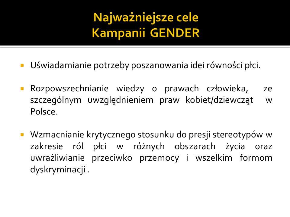 Uświadamianie potrzeby poszanowania idei równości płci. Rozpowszechnianie wiedzy o prawach człowieka, ze szczególnym uwzględnieniem praw kobiet/dziewc