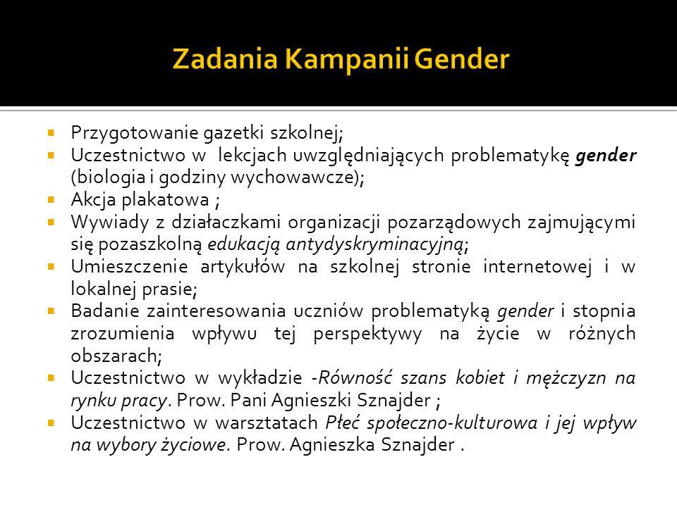 Przygotowanie gazetki szkolnej; Uczestnictwo w lekcjach uwzględniających problematykę gender (biologia i godziny wychowawcze); Akcja plakatowa ; Wywia