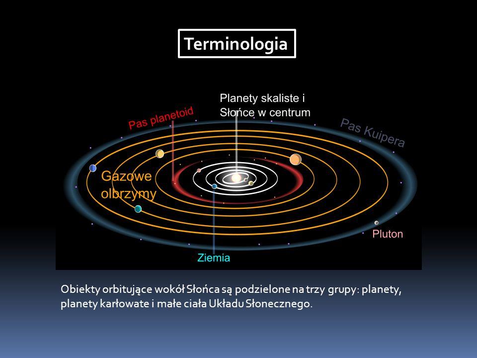 Terminologia Obiekty orbitujące wokół Słońca są podzielone na trzy grupy: planety, planety karłowate i małe ciała Układu Słonecznego.